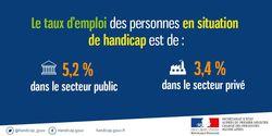Concertation sur la réforme de la politique de l'emploi des personnes handicapées